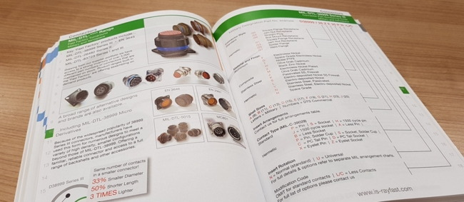 Harness Components Catalogue